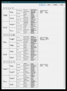 6代血統表